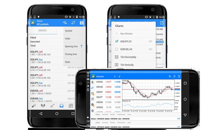 Metatrader 4 android trading platforms