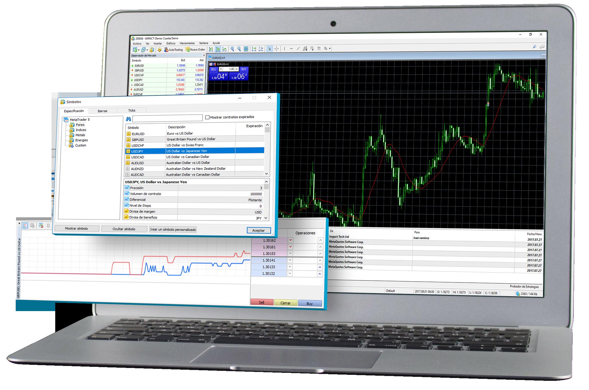 MT5 Trading Platform