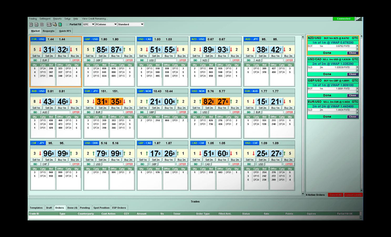 Currenex Plataforma | Tradeview