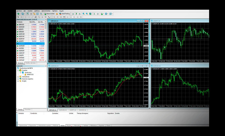 Metatrader4 Plataforma | Tradeview